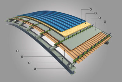 roofing system 400x267 - طراحی سه بعدی 3D